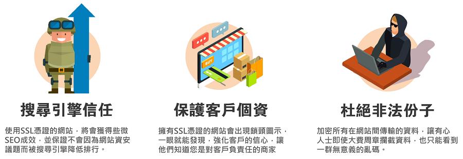 SSL憑證的優勢
